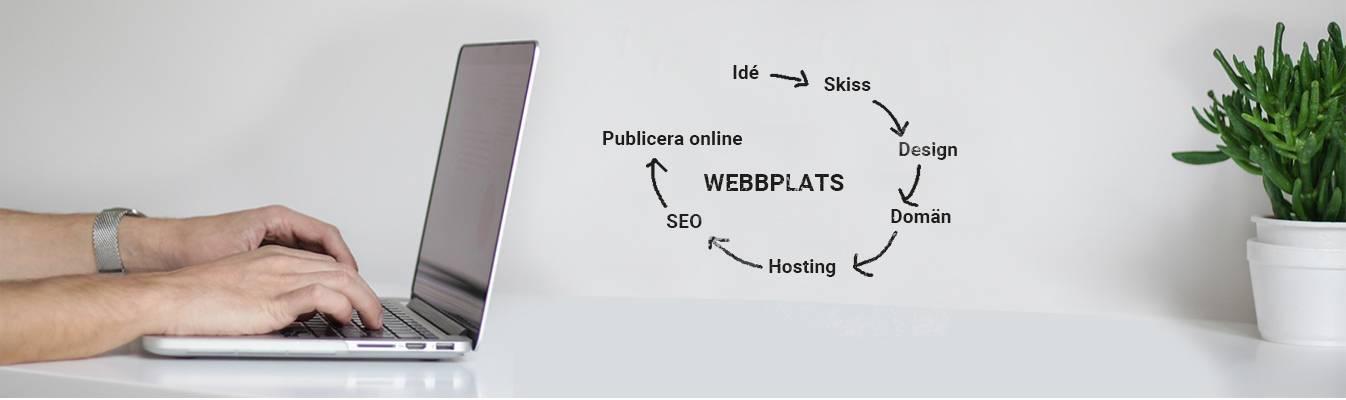 webbdesign skiss 1